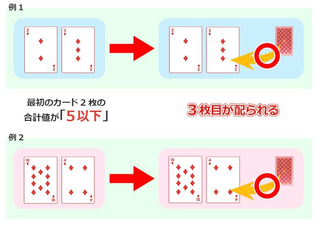 3枚目のカードが配られる条件