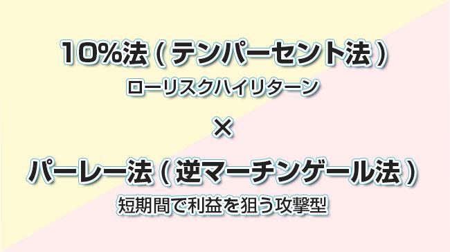 10%法(テンパーセント法)×パーレー法(逆マーチンゲール法)