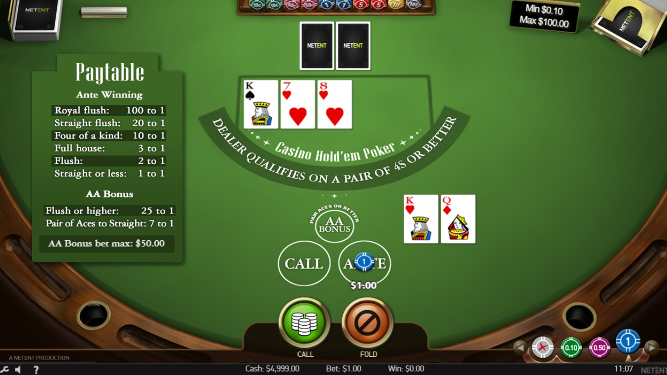 ○STEP2. 2枚の手札と3枚のオープンカードで戦略を決める
