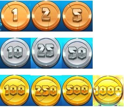 コイン、1から1000
