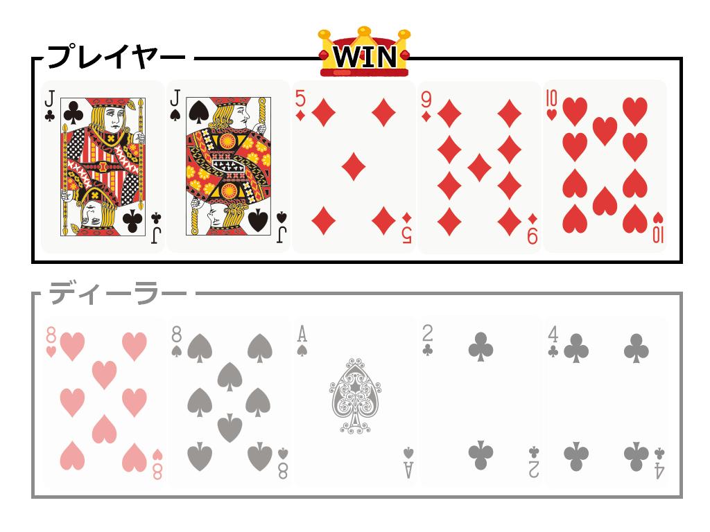 ○ケース1