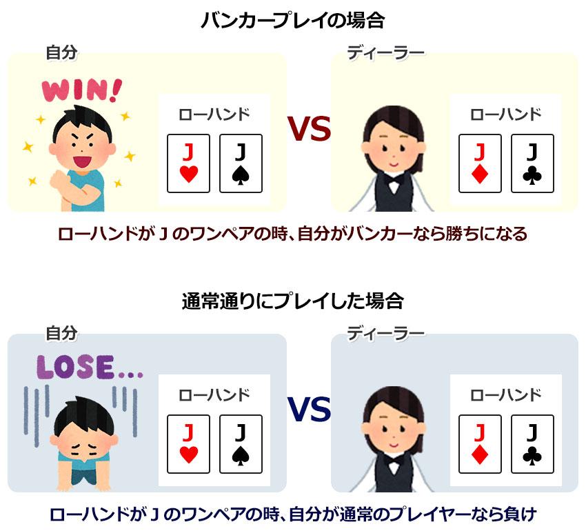 パイゴウポーカーの必勝法・攻略法