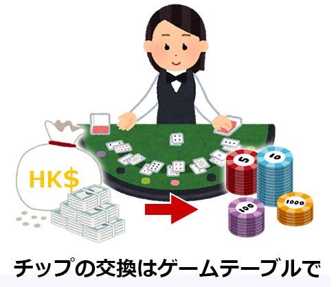 香港ドル→チップの交換はゲームテーブルで