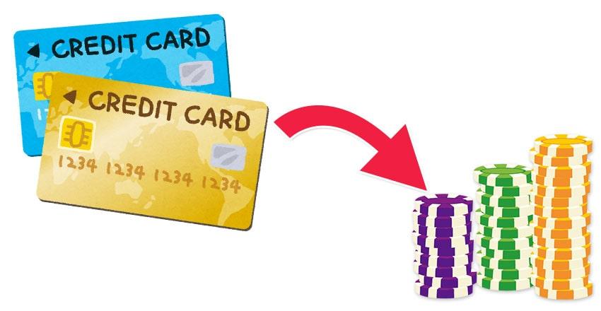 クレジットカードからカジノチップ