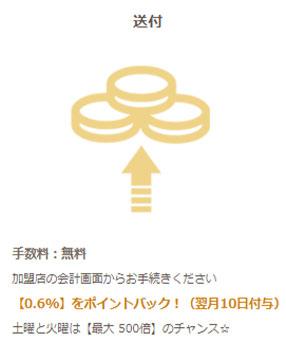 入金方法(送付)