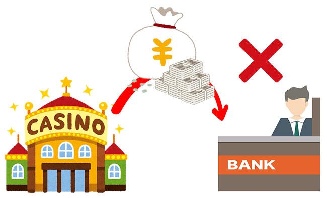 銀行が拒否する可能性もある