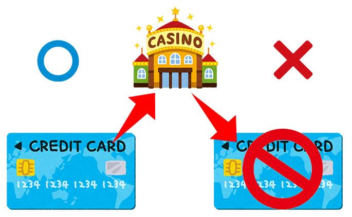 クレジットカード入金からクレジットカード出金はできない