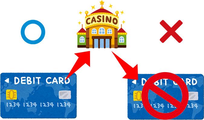 デビットカード入金からデビットカード出金はできない