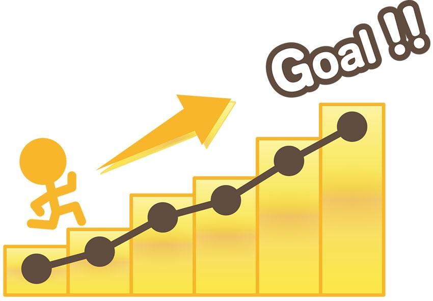 目標利益、許容損失額を決める