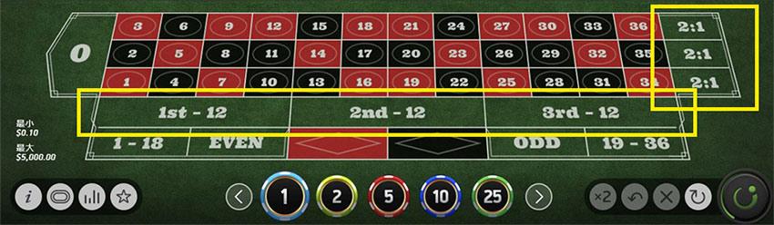 3倍モンテカルロ法が効果的な賭け方