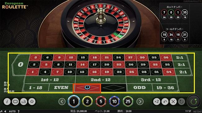 ヨーロピアンルーレットの賭け手順1