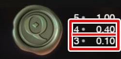 Qシンボル