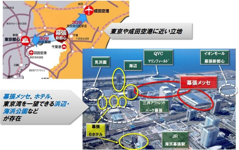 羽田空港、成田空港からのアクセス