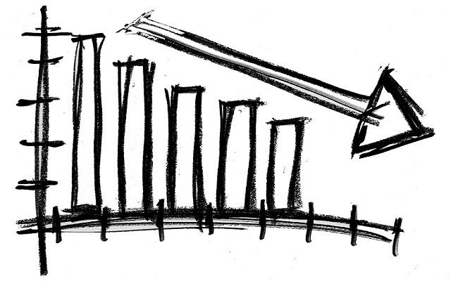 経済規模の縮小