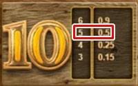 ボナンザ メガウェイズ  10シンボル