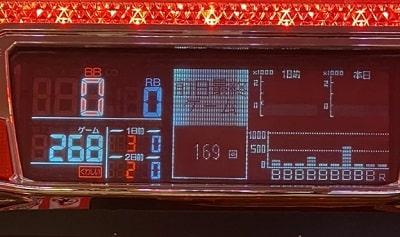 データランプ
