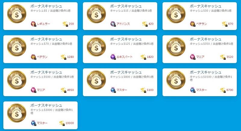 verajohn_cashbackbonus_ranking