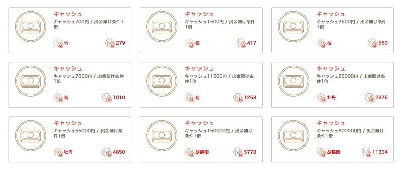 yuugado_cashbackbonus_ranking